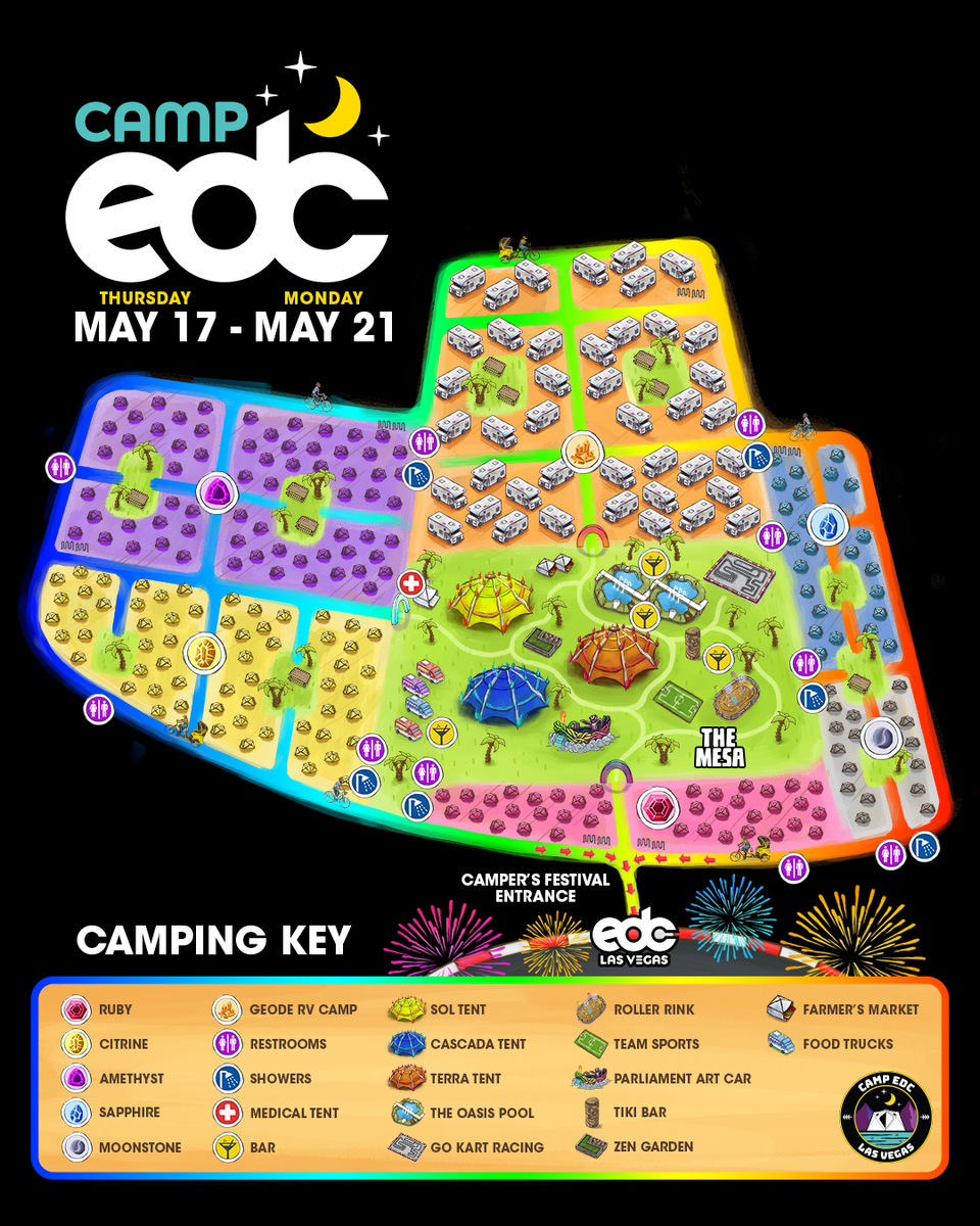 EDC Campgrounds
