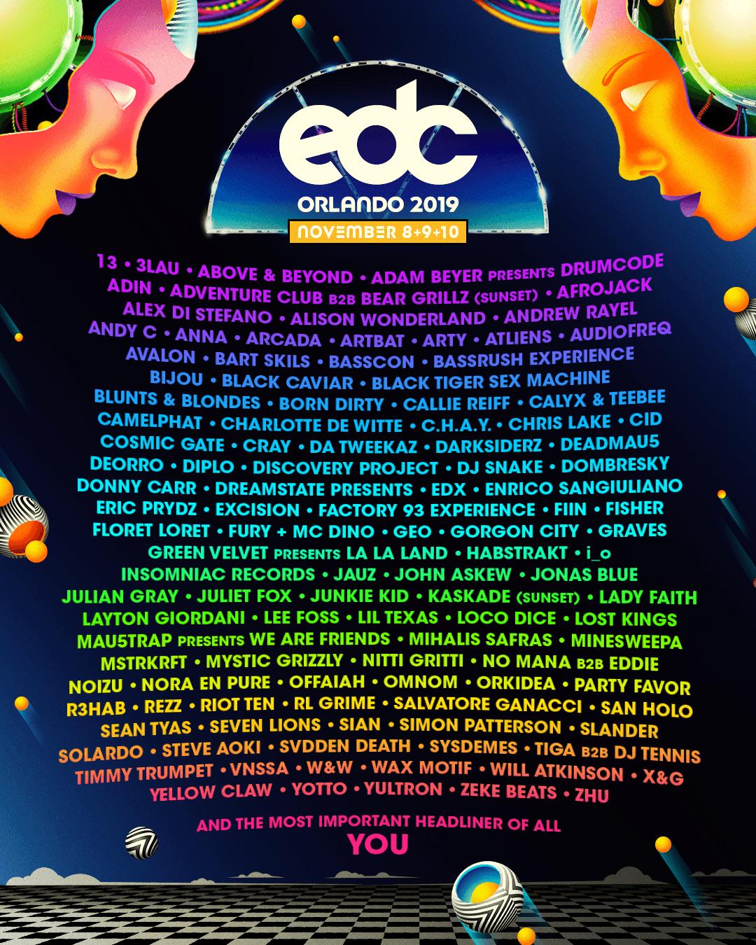 Lineup – EDC Orlando 2019