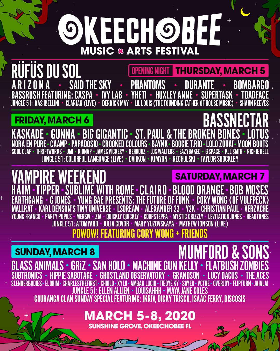 Okeechobee 2020 full lineup