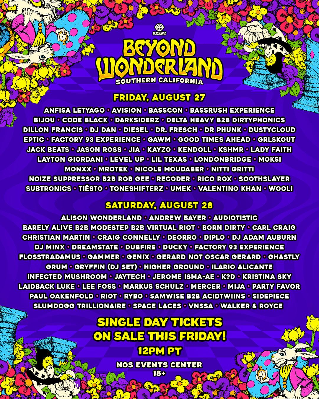 Beyond Wonderland 2021 lineup