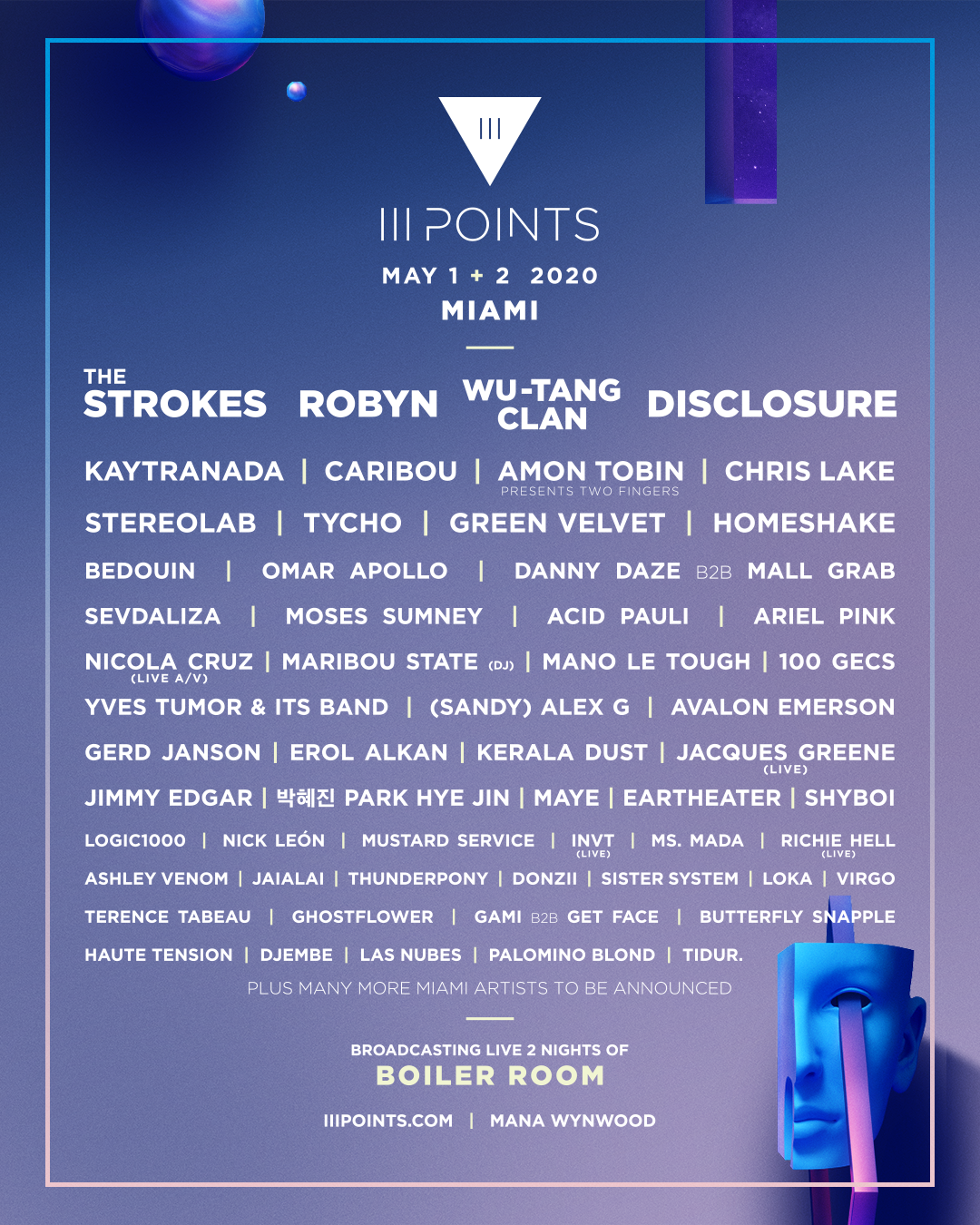 iii points lineup 2020