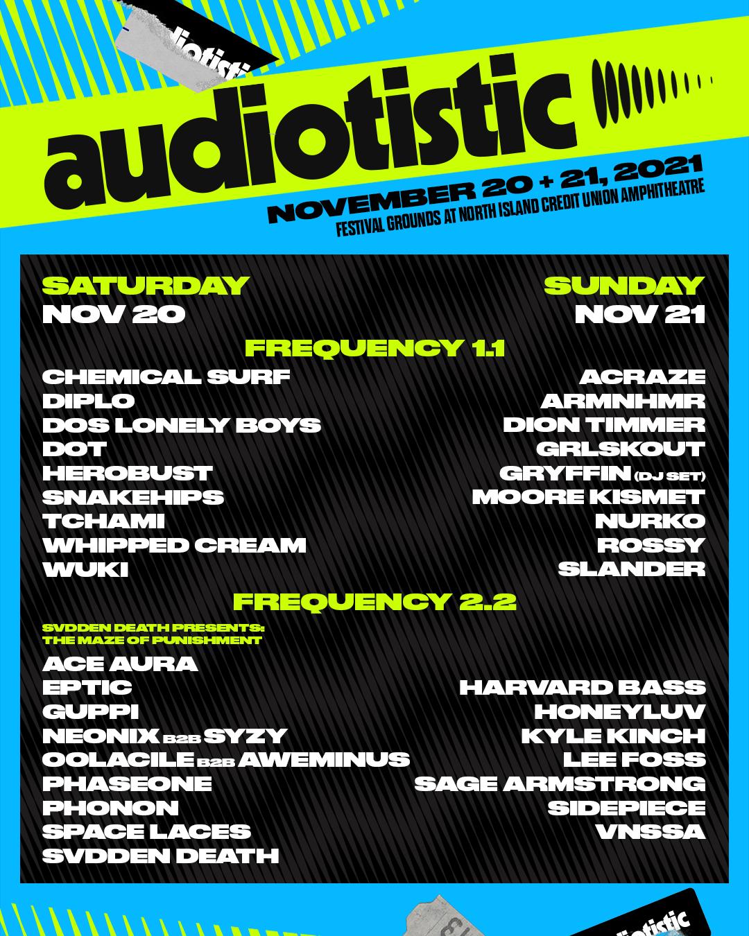 audiotistic san diego lineup